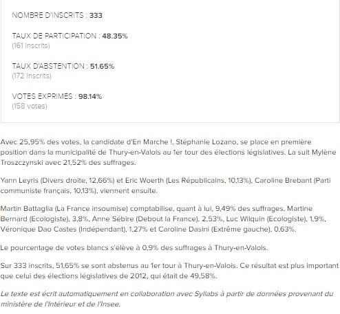 Resultats legislatives 1er 2017 2